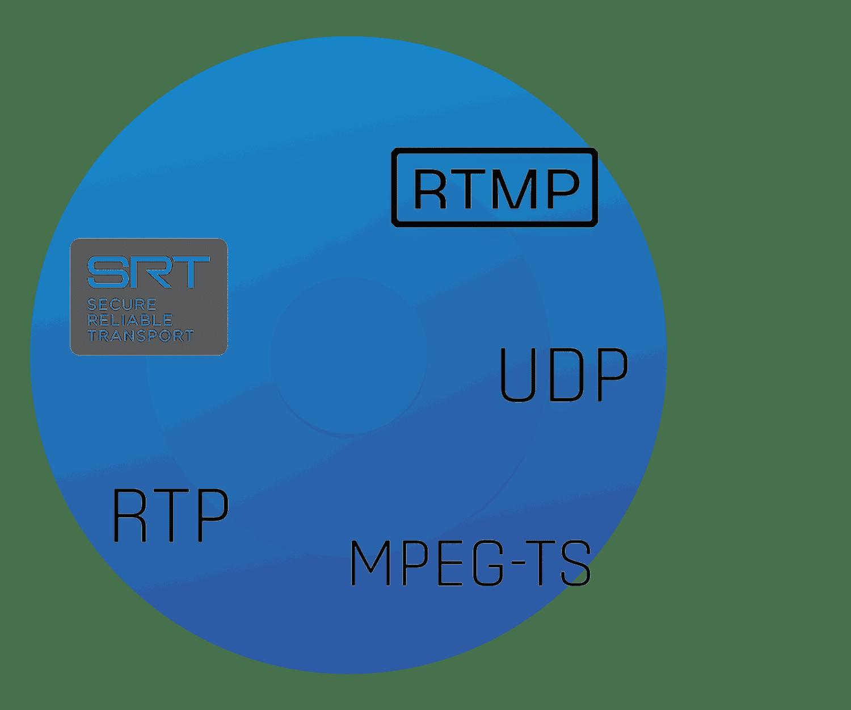 Bl Protocols 2